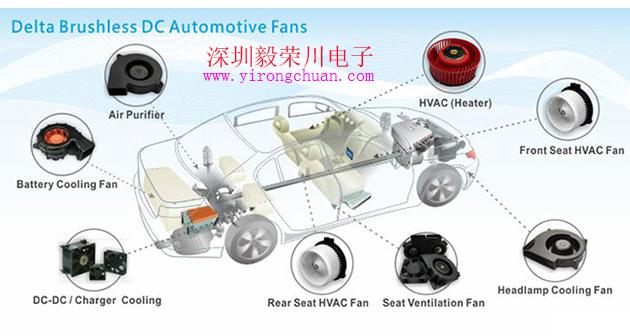 汽车电控散热风扇故障处理方法